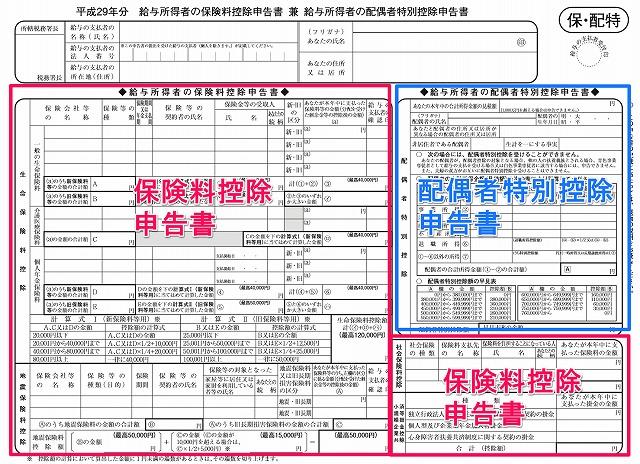 平成29年分保険料控除兼配偶者特別控除申告書