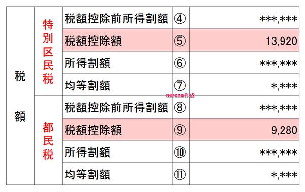 住民税決定通知書3