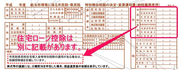 住民税決定通知書4
