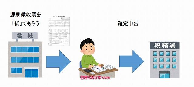 紙の源泉徴収票
