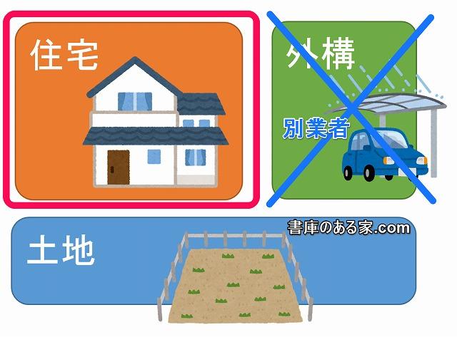 住宅ローン控除03