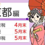 京都の税金