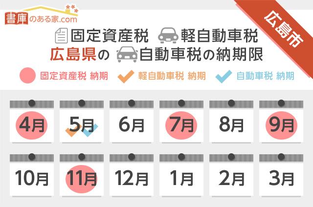 広島税金カレンダー