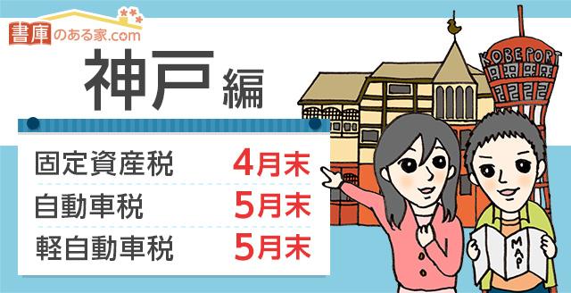 神戸の税金