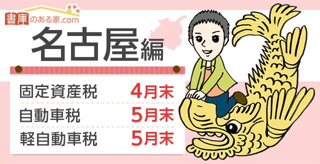 名古屋市の税金の納期限