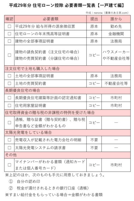 必要書類一覧表【一戸建て編】