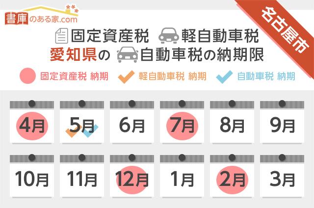 名古屋税金カレンダー