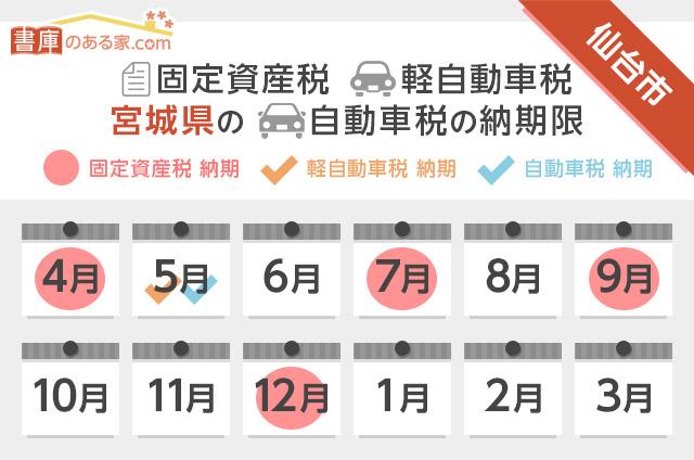 仙台税金カレンダー