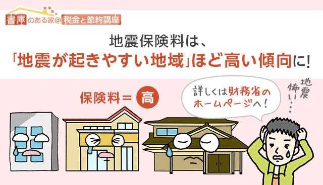 地震保険料