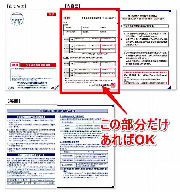 生命保険料控除証明書