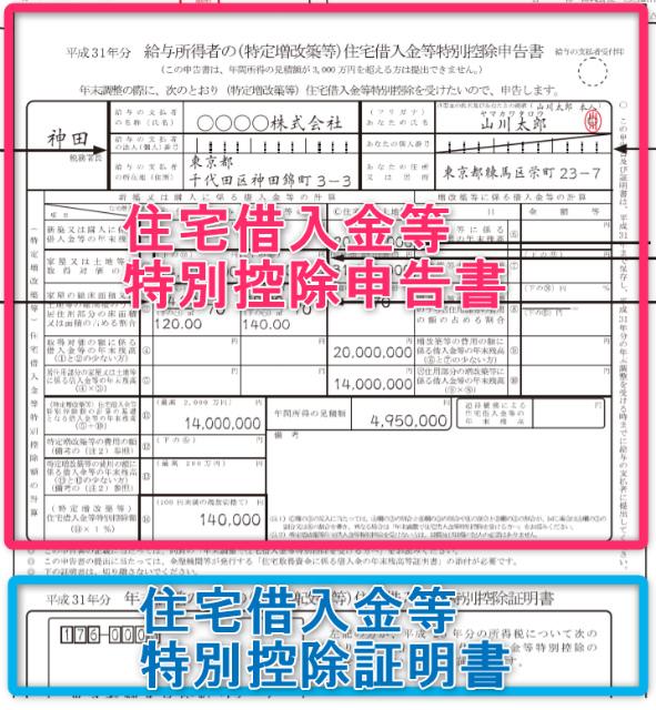 住宅借入金等特別控除申告書及び証明書