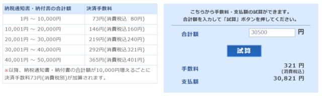 愛知県自動車税