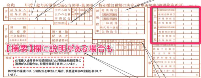 神戸市の住民税通知書