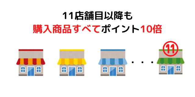 11店舗お買い回り